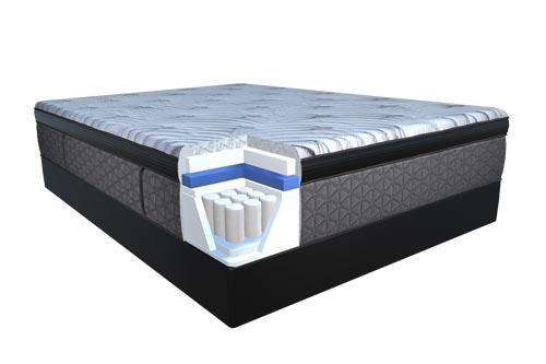 Micro-Coil Boxtop